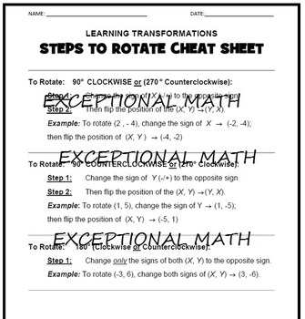 Transformations - Rotation Rules