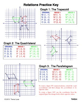 Transformations: Rotations Practice