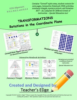 Transformations - Rotations in the Coordinate Plane.