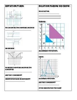 Transformations Study Sheet