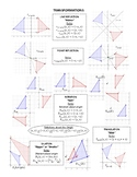 Transformations Summary Card (Geometry Common Core Regents)