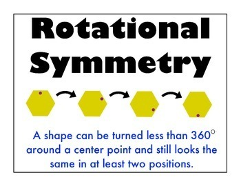Transformations & Symmetry Poster