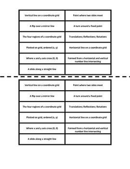 TRANSFORMATIONS VOCABULARY