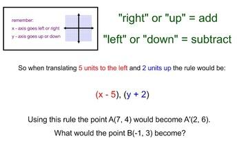 Transformations: Complete translations smartboard lesson.