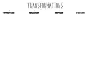 Transformations Tree Map