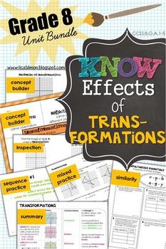 Transformations Unit Bundle {Translations, Reflections, Rotations, Dilations}