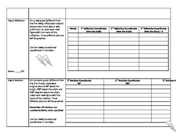 Transformations Unit Homework Packet FUN