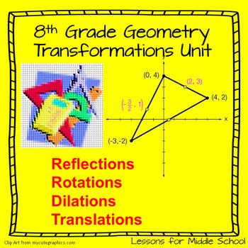 Geometry Transformations Unit - Reflections, Translations,