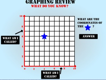 Transformations and Coordinate Grid Lesson Flipchart
