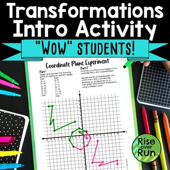 Transformations and Reflections Hook Activity