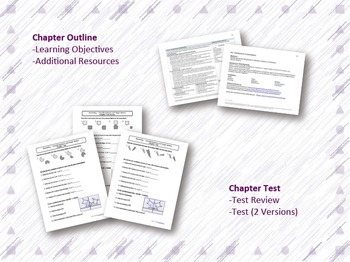 Transformations and Rigid Motion Lesson Plan Bundle