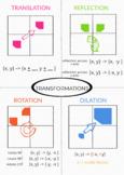 Transformations (geometry)