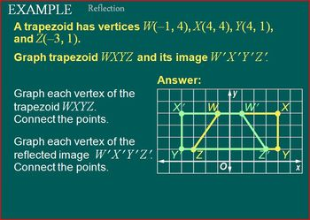 Transformations in the Coordinate Plane (PP)