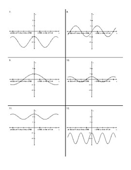 Transformations of Cosine Graphs