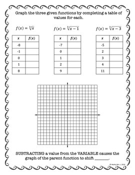 Transformations of Cube Root Functions Jigsaw Activity