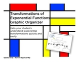 Transformations of Exponential Functions Graphic Organizer