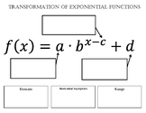 Transformations of Exponential Functions Reference Page