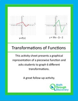 Algebra 2: Transformations of Functions