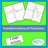 Algebra 1 - Transformations of Functions