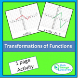 Algebra 1 - Transformations of Functions