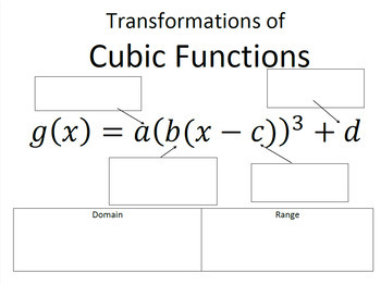 Transformations of Functions Bundle