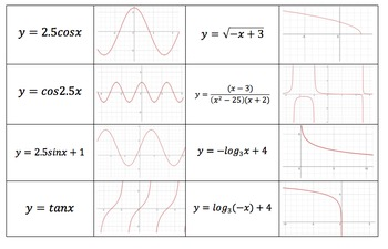Transformations of Functions Matching Activity
