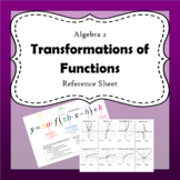 Transformations of Functions Reference Sheet