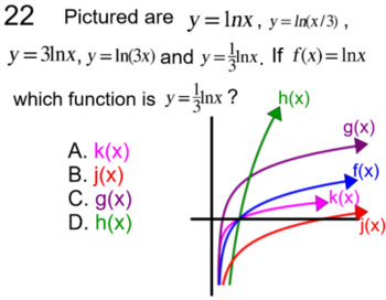 Transformations of Functions, Study Aides & 6 Assignments for SMART Notebook