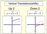 Transformations of Functions for PDF, Intro + Study Aides and 7 Assignments