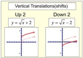 Transformations of Functions Intro + Study Aides & 7 Assignments for Power Point