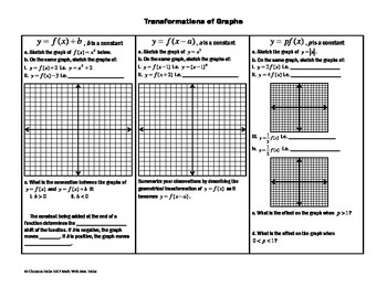 Transforming Functions Student Discovery Worksheet