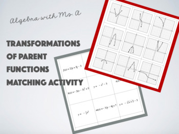 Transformations of Parent Functions Matching Activity