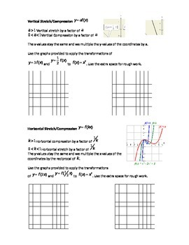 Transformations of Polynomial Functions