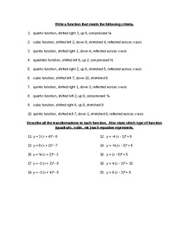 Transformations of Power Functions Worksheet