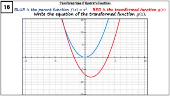 Transformations of Quadratic Functions Gallery Walk Activity