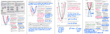 Transformations of Quadratic Functions for Algebra Spring 2014 (Editable)