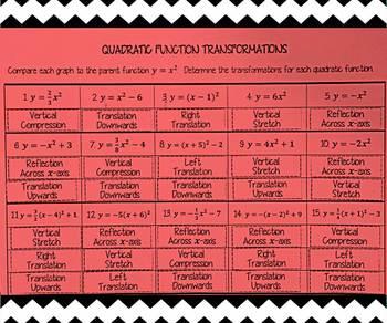Transformations of Quadratics FOLDABLE & MATCHING ACTIVITY