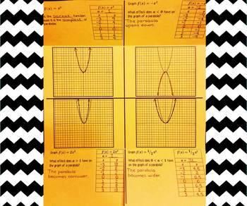 INB FOLDABLE & MATCHING ACTIVITY - Algebra - Transformations of Quadratics