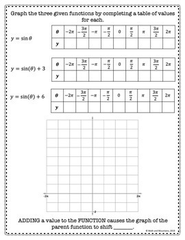 Transformations of Sine Functions Jigsaw Activity