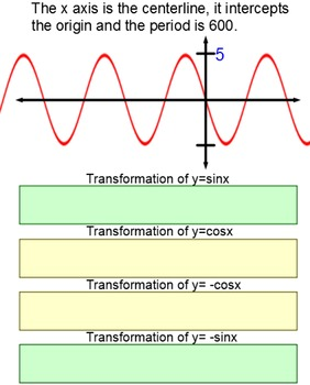 Sinusoids in Degrees: Writing an Equation of Sine and Cosine for Power Point