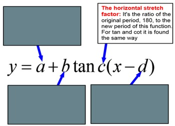 Tangent & Cotangent Transformations, Instruction + 6 Assignments Power Point