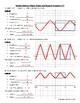 Transformations of Trigonometric Functions (Resource Bundle)