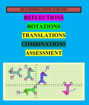 Transformations of shapes Reflection Translation Rotation No Dilation