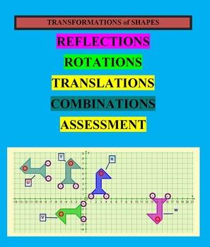 Transformations of shapes Reflection Translation Rotation