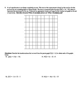 Transformations on Absolute Value Functions Homework