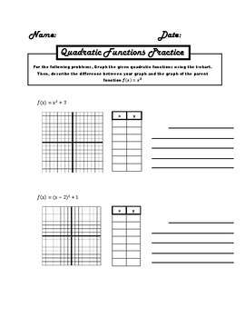 Worksheet Templates Free Download Factoring Polynomials With A High also Graphing Linear Inequalities Practice Alge Worksheets And Math in addition √ A Great Transformations Of Functions Worksheet Modified Images further Practice for Square Root Graph   Transformations together with transformations – Insert Clever Math Pun Here also Transformation Worksheets   Reflection  Translation  Rotation also Transformations on Quadratic Functions Practice by Morgan Sargent as well Transformations of linear functions   YouTube furthermore Transformation Worksheets   Reflection  Translation  Rotation as well Transformations of Functions Practice   MathBitsNotebook Alge2 moreover Math Worksheets Identifying Multiple Transformations Worksheet moreover Alge 1 Worksheets   Domain and Range Worksheets further Cursive Writing Worksheets   Transforming Linear Functions Worksheet additionally  further Practice Worksheet Graphing Inequalities Worksheet 11 Practice as well Graphing Trig Functions With Transformations Worksheet Math Graphing. on transformations of functions practice worksheet
