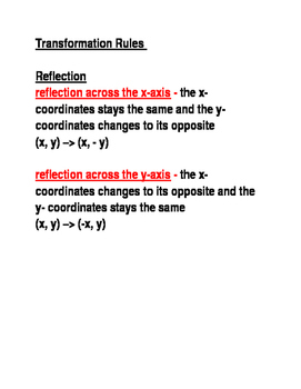 Transformations on a Coordinate Plane Rules