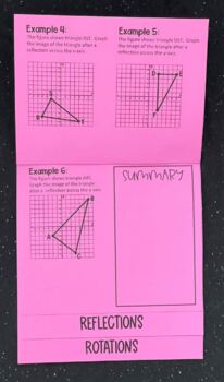 Transformations on the Coordinate Plane (Foldable)