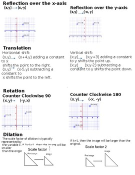 Transformations project and foldable: Geometry