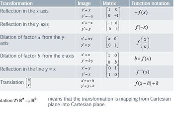 Transformations with matrices.